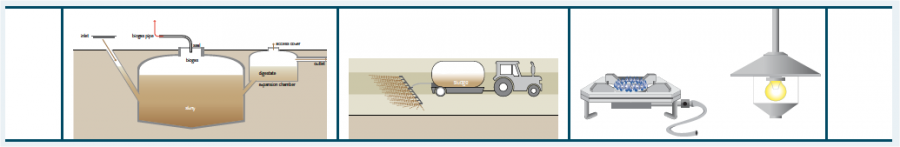 Biogas system image.png