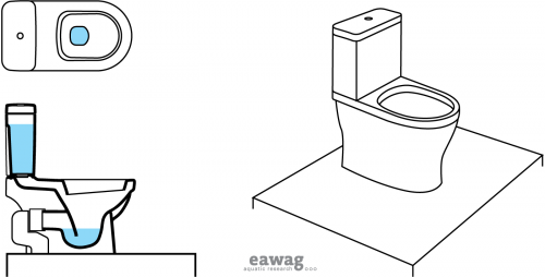 Cistern flush toilet.png