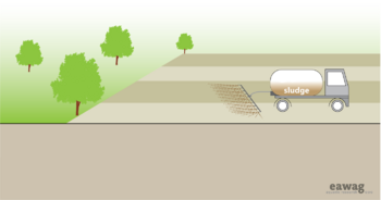 Land application of sludge.png